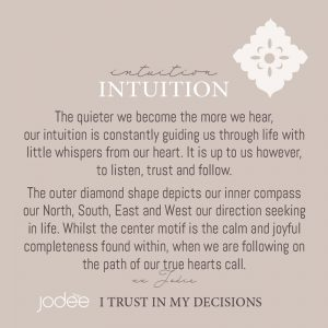 Intuition design meaning